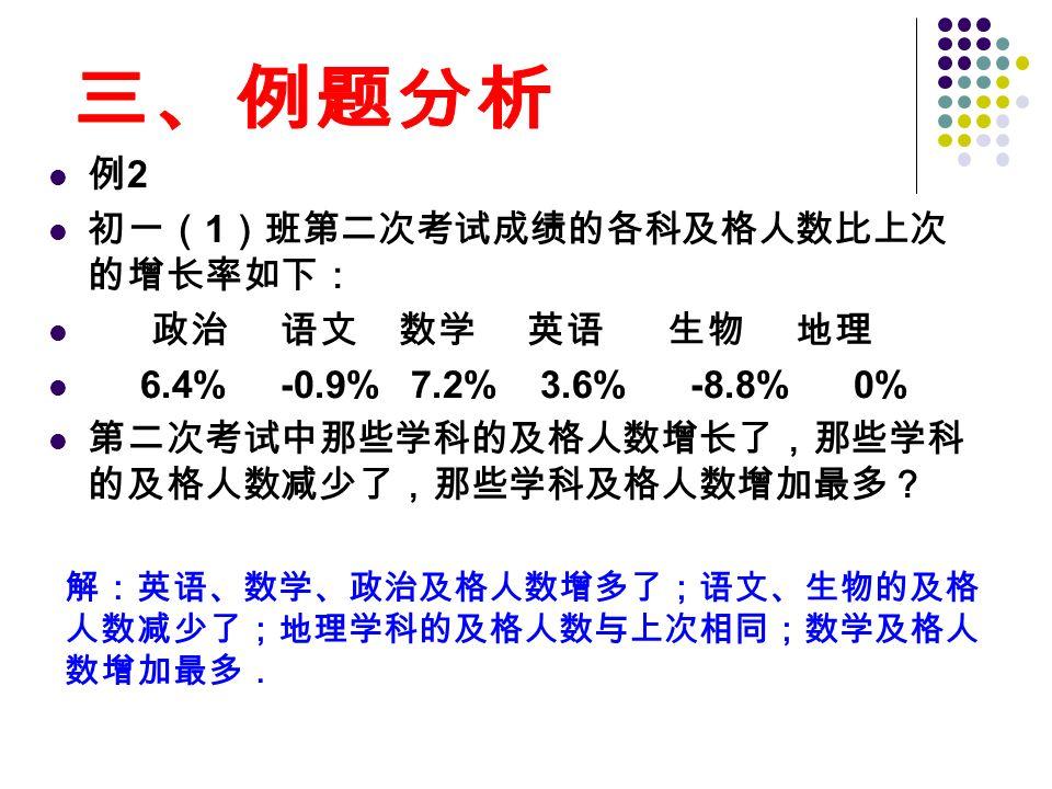 例 2 初一( 1 )班第二次考试成绩的各科及格人数比上次 的增长率如下: 政治 语文 数学 英语 生物 地理 6.4% -0.9% 7.2% 3.6% -8.8% 0% 第二次考试中那些学科的及格人数增长了,那些学科 的及格人数减少了,那些学科及格人数增加最多? 解:英语、数学、政治及格人数增多了;语文、生物的及格 人数减少了;地理学科的及格人数与上次相同;数学及格人 数增加最多.