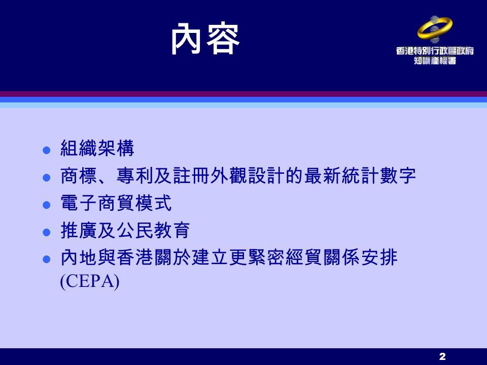 2 內容 組織架構 l 商標、專利及註冊外觀設計的最新統計數字 l 電子商貿模式 l 推廣及公民教育 l 內地與香港關於建立更緊密經貿關係安排 (CEPA)