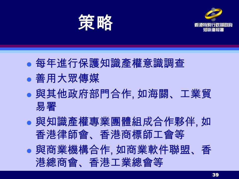 39 策略 每年進行保護知識產權意識調查 善用大眾傳媒 與其他政府部門合作, 如海關、工業貿 易署 與知識產權專業團體組成合作夥伴, 如 香港律師會、香港商標師工會等 與商業機構合作, 如商業軟件聯盟、香 港總商會、香港工業總會等