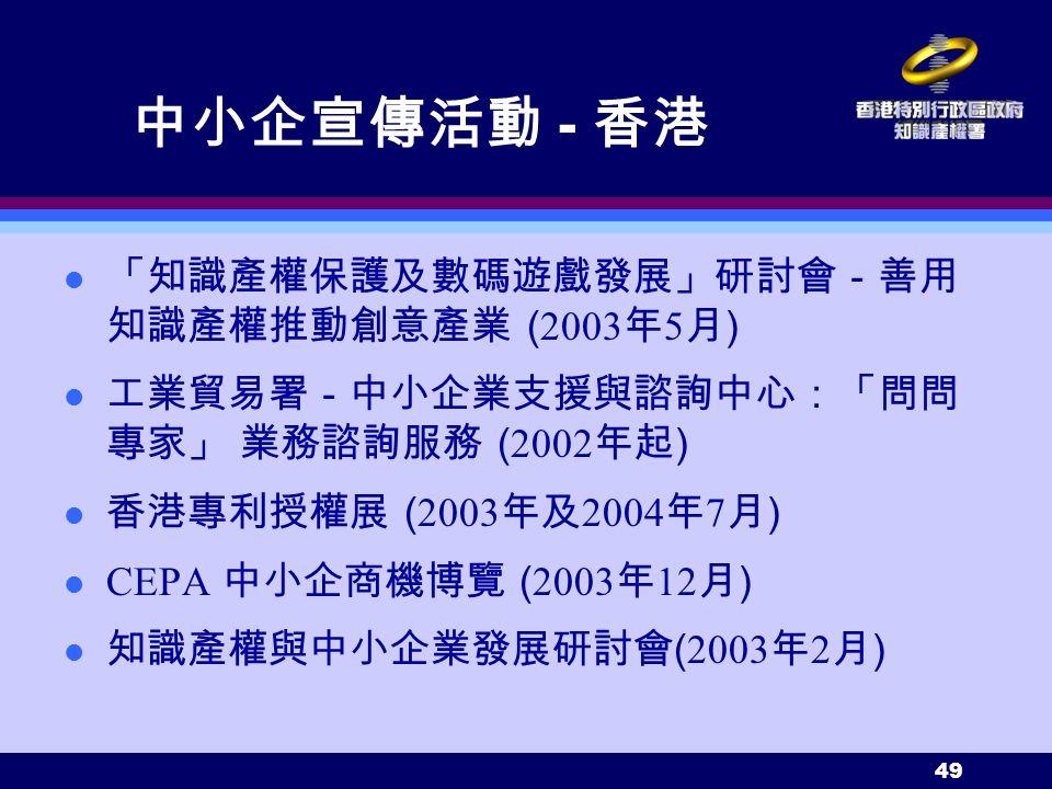 49 中小企宣傳活動 - 香港 「知識產權保護及數碼遊戲發展」研討會-善用 知識產權推動創意產業 ( 2003 年 5 月 ) 工業貿易署-中小企業支援與諮詢中心:「問問 專家」 業務諮詢服務 ( 2002 年起 ) 香港專利授權展 ( 2003 年及 2004 年 7 月 ) CEPA 中小企商機博覽 ( 2003 年 12 月 ) 知識產權與中小企業發展研討會 ( 2003 年 2 月 )