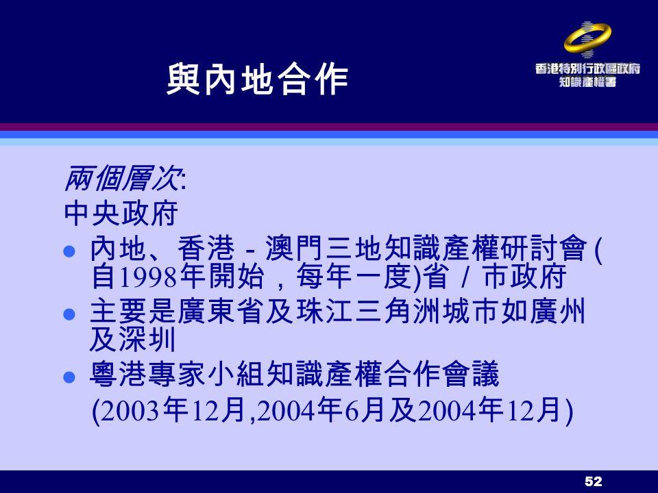 52 與內地合作 兩個層次 : 中央政府 內地、香港-澳門三地知識產權研討會 ( 自 1998 年開始,每年一度 ) 省/市政府 主要是廣東省及珠江三角洲城市如廣州 及深圳 粵港專家小組知識產權合作會議 ( 2003 年 12 月, 2004 年 6 月及 2004 年 12 月 )