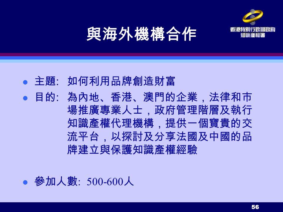56 與海外機構合作 主題 : 如何利用品牌創造財富 目的 : 為內地、香港、澳門的企業,法律和市 場推廣專業人士,政府管理階層及執行 知識產權代理機構,提供一個寶貴的交 流平台,以探討及分享法國及中國的品 牌建立與保護知識產權經驗 參加人數 : 500-600 人