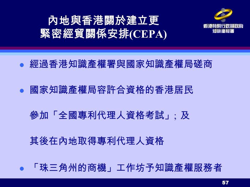 57 內地與香港關於建立更 緊密經貿關係安排 (CEPA) l 經過香港知識產權署與國家知識產權局磋商 l 國家知識產權局容許合資格的香港居民 參加「全國專利代理人資格考試」 ; 及 其後在內地取得專利代理人資格 l 「珠三角州的商機」工作坊予知識產權服務者