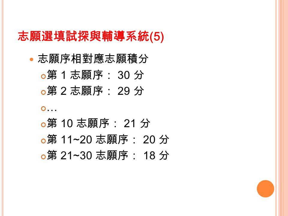 志願選填試探與輔導系統 (5) 志願序相對應志願積分 第 1 志願序: 30 分 第 2 志願序: 29 分 … 第 10 志願序: 21 分 第 11~20 志願序: 20 分 第 21~30 志願序: 18 分
