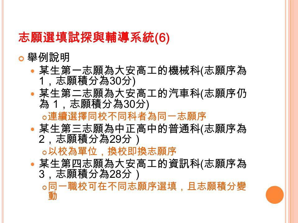 志願選填試探與輔導系統 (6) 舉例說明 某生第一志願為大安高工的機械科 ( 志願序為 1 ,志願積分為 30 分 ) 某生第二志願為大安高工的汽車科 ( 志願序仍 為 1 ,志願積分為 30 分 ) 連續選擇同校不同科者為同一志願序 某生第三志願為中正高中的普通科 ( 志願序為 2 ,志願積分為 29 分) 以校為單位,換校即換志願序 某生第四志願為大安高工的資訊科 ( 志願序為 3 ,志願積分為 28 分) 同一職校可在不同志願序選填,且志願積分變 動