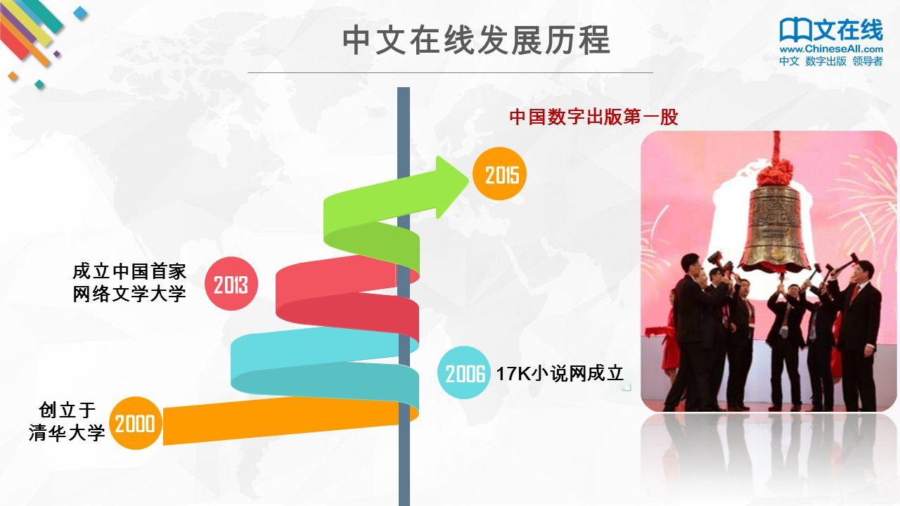 创立于 清华大学 成立中国首家 网络文学大学 中国数字出版第一股 中文在线发展历程 17K 小说网成立 2015 2006 2013 2000