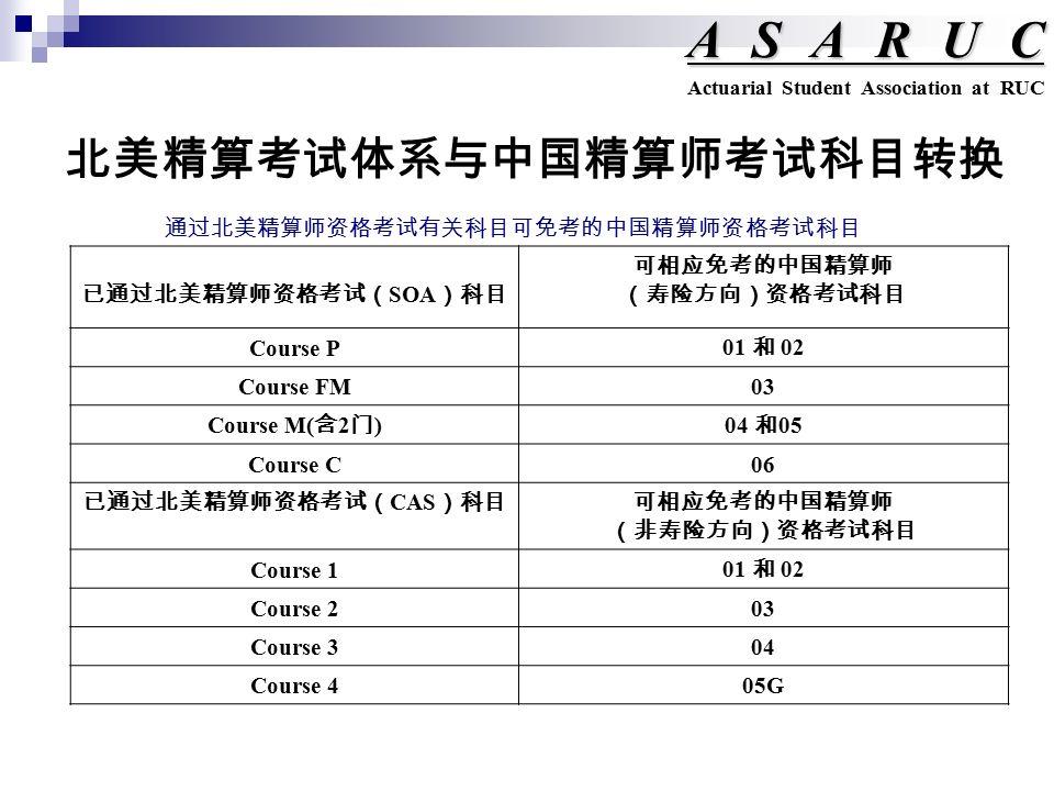 北美精算考试体系与中国精算师考试科目转换 ASARUC Actuarial Student Association at RUC 通过北美精算师资格考试有关科目可免考的中国精算师资格考试科目 已通过北美精算师资格考试( SOA )科目 可相应免考的中国精算师 (寿险方向)资格考试科目 Course P 01 和 02 Course FM03 Course M( 含 2 门 )04 和 05 Course C06 已通过北美精算师资格考试( CAS )科目可相应免考的中国精算师 (非寿险方向)资格考试科目 Course 1 01 和 02 Course 203 Course 304 Course 405G