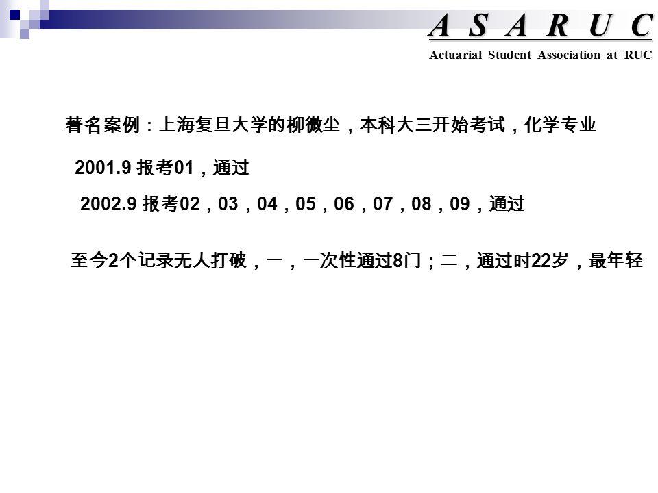 ASARUC Actuarial Student Association at RUC 著名案例:上海复旦大学的柳微尘,本科大三开始考试,化学专业 2001.9 报考 01 ,通过 2002.9 报考 02 , 03 , 04 , 05 , 06 , 07 , 08 , 09 ,通过 至今 2 个记录无人打破,一,一次性通过 8 门;二,通过时 22 岁,最年轻