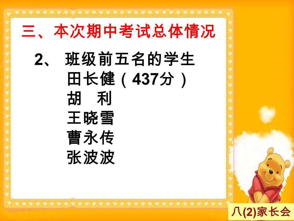 2 、 班级前五名的学生 田长健( 437 分) 胡 利 王晓雪 曹永传 张波波 三、本次期中考试总体情况 八 (2) 家长会