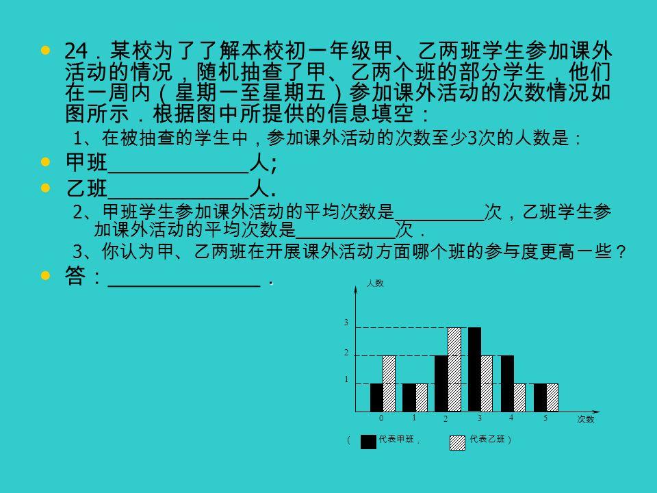24 .某校为了了解本校初一年级甲、乙两班学生参加课外 活动的情况,随机抽查了甲、乙两个班的部分学生,他们 在一周内(星期一至星期五)参加课外活动的次数情况如 图所示.根据图中所提供的信息填空: 1 、在被抽查的学生中,参加课外活动的次数至少 3 次的人数是: 甲班 ____________ 人 ; 乙班 ____________ 人.