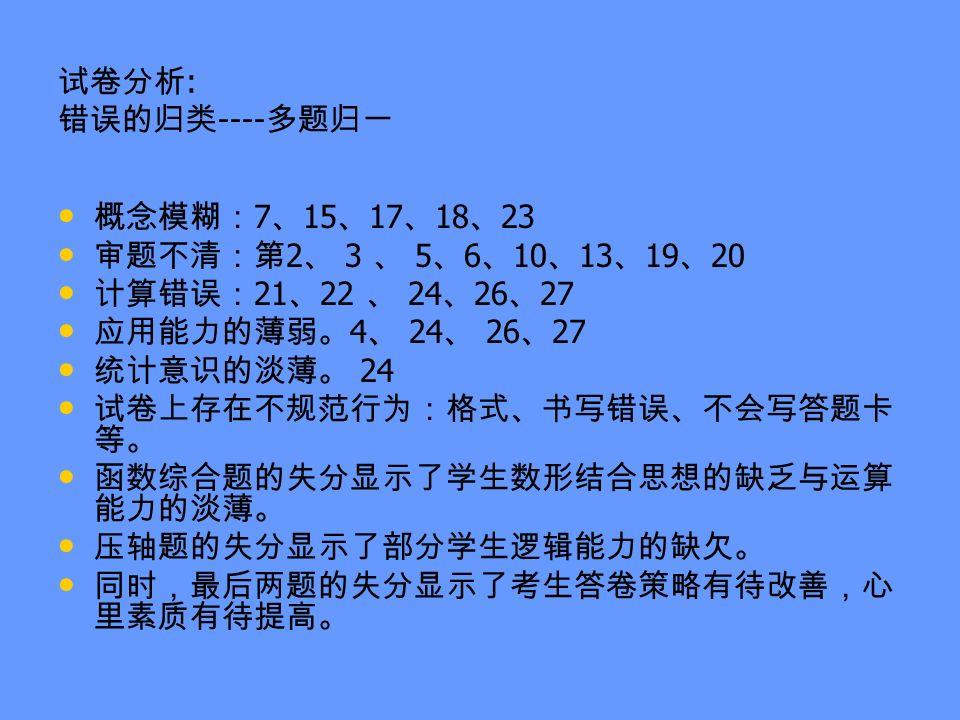 试卷分析 : 错误的归类 ---- 多题归一 概念模糊: 7 、 15 、 17 、 18 、 23 审题不清:第 2 、 3 、 5 、 6 、 10 、 13 、 19 、 20 计算错误: 21 、 22 、 24 、 26 、 27 应用能力的薄弱。 4 、 24 、 26 、 27 统计意识的淡薄。 24 试卷上存在不规范行为:格式、书写错误、不会写答题卡 等。 函数综合题的失分显示了学生数形结合思想的缺乏与运算 能力的淡薄。 压轴题的失分显示了部分学生逻辑能力的缺欠。 同时,最后两题的失分显示了考生答卷策略有待改善,心 里素质有待提高。