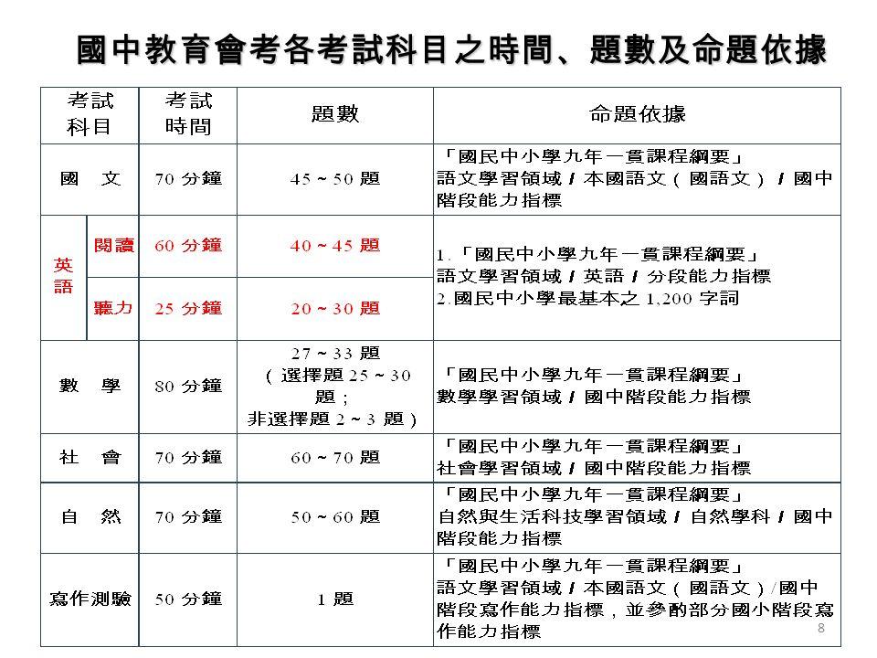 國中教育會考各考試科目之時間、題數及命題依據 8