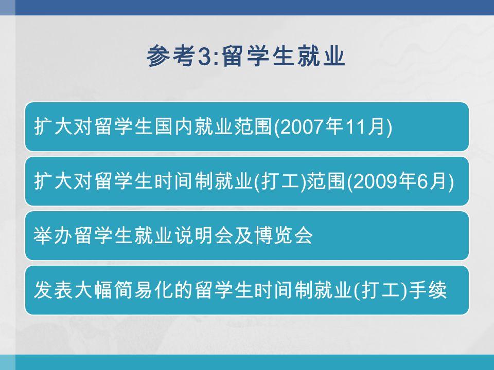 扩大对留学生国内就业范围 (2007 年 11 月 ) 扩大对留学生时间制就业 ( 打工 ) 范围 (2009 年 6 月 ) 举办留学生就业说明会及博览会发表大幅简易化的留学生时间制就业 ( 打工 ) 手续 参考 3: 留学生就业