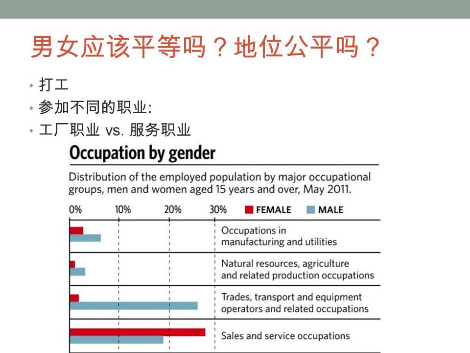 男女应该平等吗?地位公平吗? 打工 参加不同的职业 : 工厂职业 vs. 服务职业