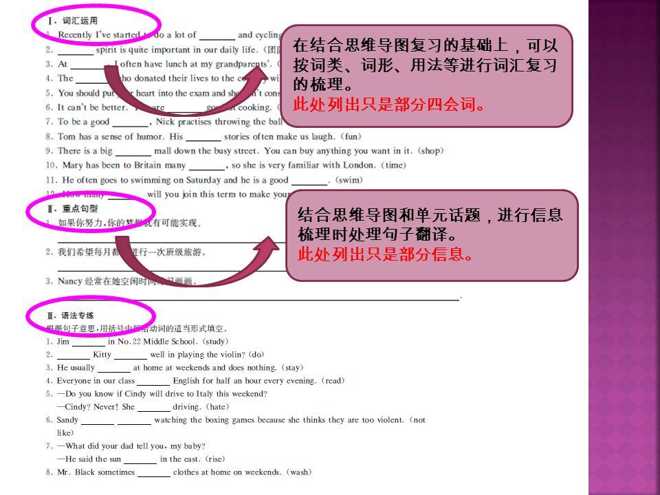 在结合思维导图复习的基础上,可以 按词类、词形、用法等进行词汇复习 的梳理。 此处列出只是部分四会词。 结合思维导图和单元话题,进行信息 梳理时处理句子翻译。 此处列出只是部分信息。