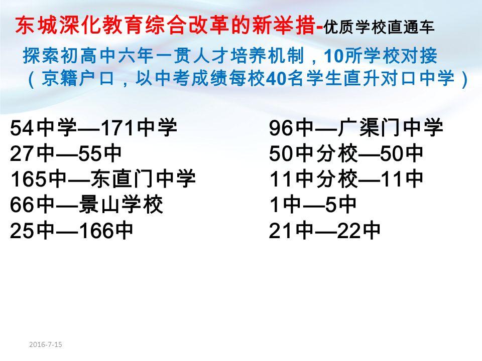 2016-7-15 东城深化教育综合改革的新举措 - 优质学校直通车 探索初高中六年一贯人才培养机制, 10 所学校对接 (京籍户口,以中考成绩每校 40 名学生直升对口中学) 54 中学 —171 中学 27 中 —55 中 165 中 — 东直门中学 66 中 — 景山学校 25 中 —166 中 96 中 — 广渠门中学 50 中分校 —50 中 11 中分校 —11 中 1 中 —5 中 21 中 —22 中