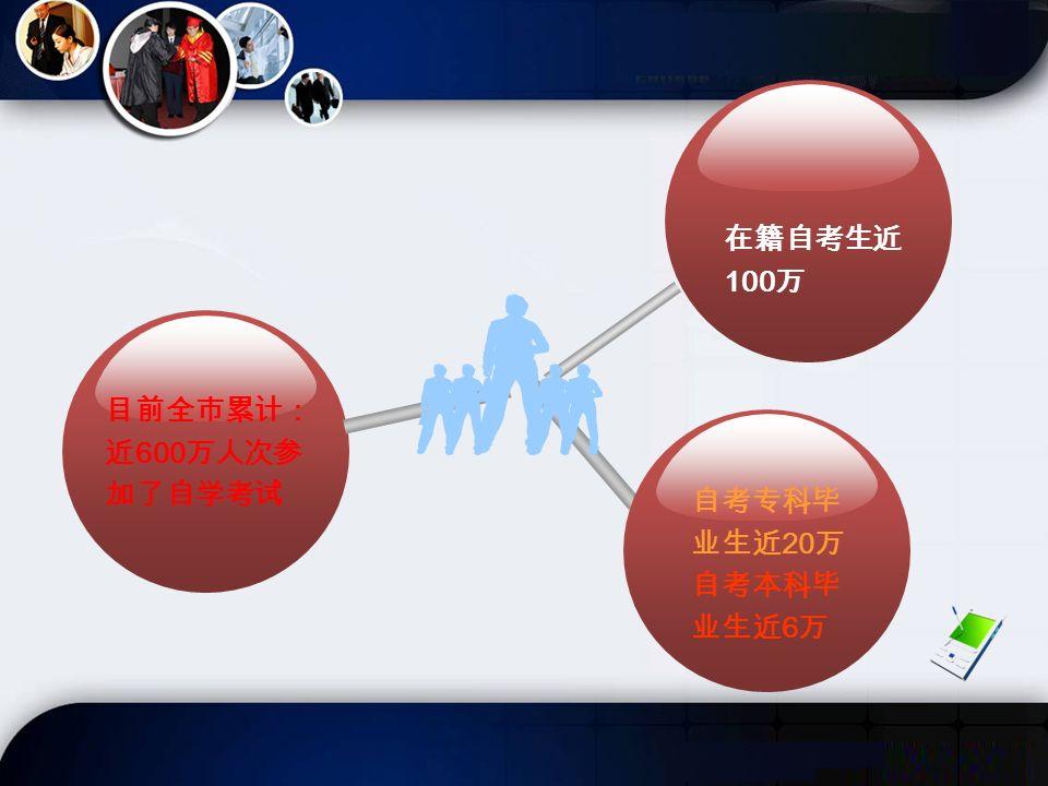 首次考试于 1982 年 11 月 7 日举行 至今已超过 30 年 了 自学考试诞生于 上世纪八十年代 初 上海市是全国最 早实行高等教育 自学考试制度的 四个试点省市之 一