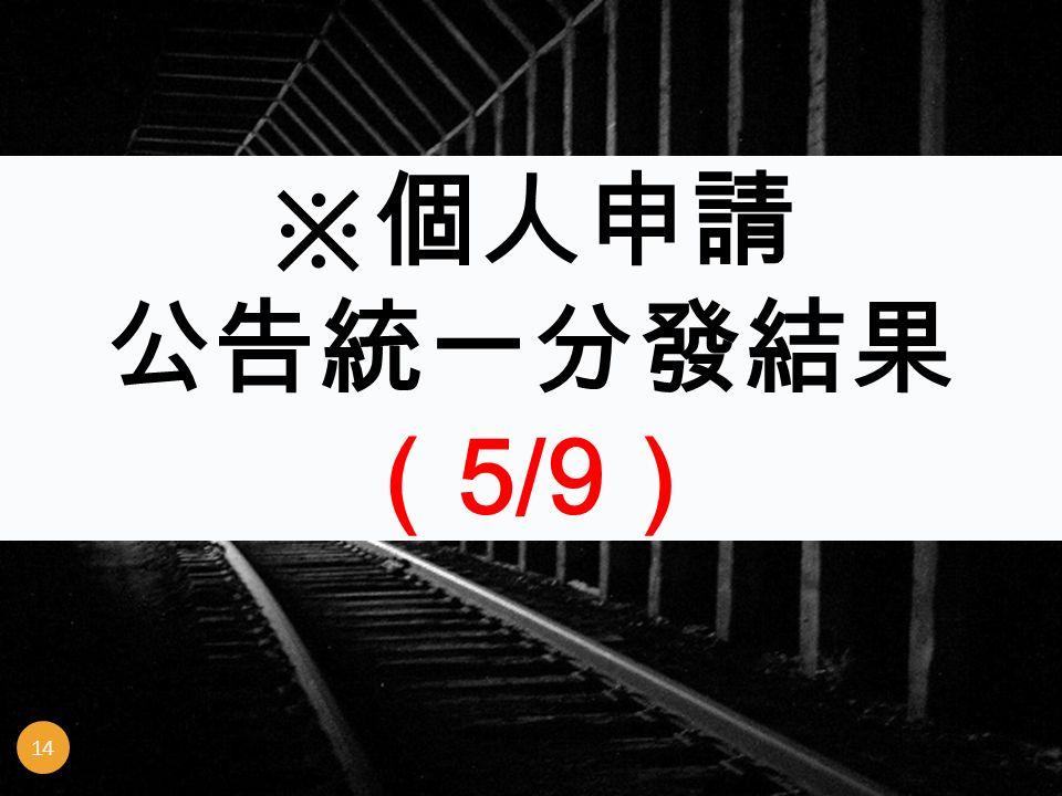 ※個人申請 公告統一分發結果 ( 5/9 ) 14