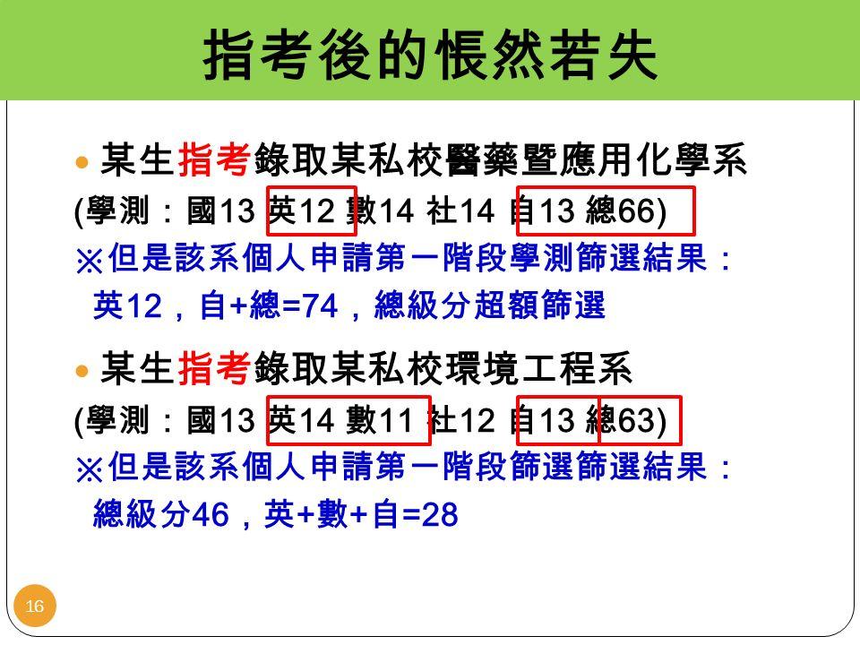 指考後的悵然若失 16 某生指考錄取某私校醫藥暨應用化學系 ( 學測:國 13 英 12 數 14 社 14 自 13 總 66) ※但是該系個人申請第一階段學測篩選結果: 英 12 ,自 + 總 =74 ,總級分超額篩選 某生指考錄取某私校環境工程系 ( 學測:國 13 英 14 數 11 社 12 自 13 總 63) ※但是該系個人申請第一階段篩選篩選結果: 總級分 46 ,英 + 數 + 自 =28