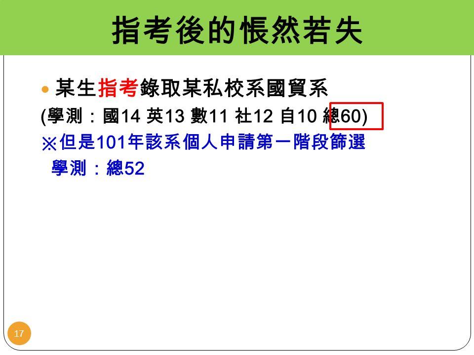 指考後的悵然若失 17 某生指考錄取某私校系國貿系 ( 學測:國 14 英 13 數 11 社 12 自 10 總 60) ※但是 101 年該系個人申請第一階段篩選 學測:總 52