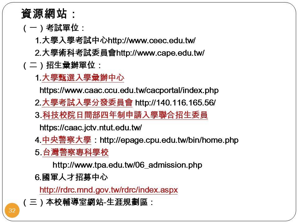32 資源網站: (一)考試單位: 1. 大學入學考試中心 http://www.ceec.edu.tw/ 2.