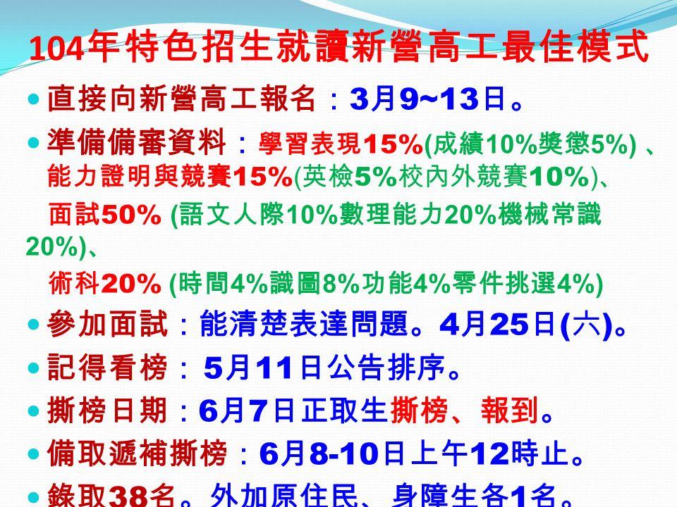 直接向新營高工報名: 3 月 9~13 日。 準備備審資料: 學習表現 15% ( 成績 10% 獎懲 5%) 、 能力證明與競賽 15% ( 英檢 5% 校內外競賽 10% ) 、 面試 50% ( 語文人際 10% 數理能力 20% 機械常識 20%) 、 術科 20% ( 時間 4% 識圖 8% 功能 4% 零件挑選 4%) 參加面試:能清楚表達問題。 4 月 25 日 ( 六 ) 。 記得看榜: 5 月 11 日公告排序。 撕榜日期: 6 月 7 日正取生撕榜、報到。 備取遞補撕榜: 6 月 8-10 日上午 12 時止。 錄取 38 名。外加原住民、身障生各 1 名。 104 年特色招生就讀新營高工最佳模式