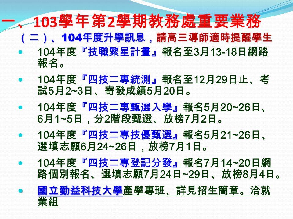 一、 103 學年第 2 學期教務處重要業務 (二)、 104 年度升學訊息,請高三導師適時提醒學生 104年度『技職繁星計畫』報名至3月13-18日網路 報名。 104年度『四技二專統測』報名至12月29日止、考 試5月2~3日、寄發成績5月20日。 104年度『四技二專甄選入學』報名5月20~26日、 6月1~5日,分2階段甄選、放榜7月2日。 104年度『四技二專技優甄選』報名5月21~26日、 選填志願6月24~26日,放榜7月1日。 104年度『四技二專登記分發』報名7月14~20日網 路個別報名、選填志願7月24日~29日、放榜8月4日。 國立勤益科技大學 國立勤益科技大學產學專班、詳見招生簡章。洽就 業組