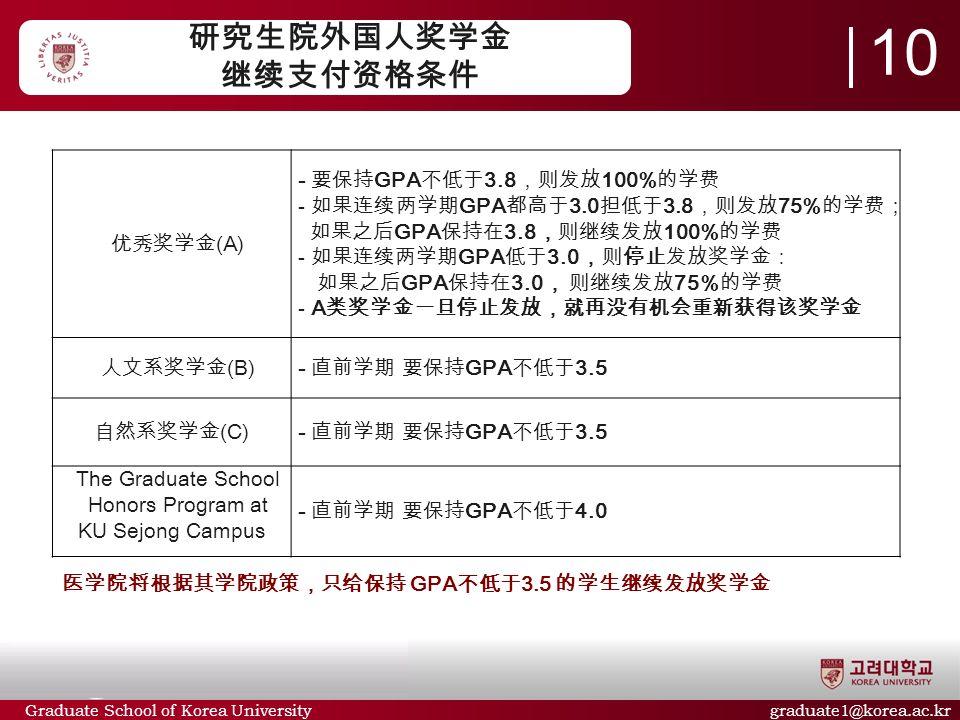 Graduate School of Korea University graduate1@korea.ac.kr 研究生院外国人奖学金 继续支付资格条件 10 医学院将根据其学院政策,只给保持 GPA 不低于 3.5 的学生继续发放奖学金 优秀奖学金 (A) - 要保持 GPA 不低于 3.8 ,则发放 100% 的学费 - 如果连续两学期 GPA 都高于 3.0 担低于 3.8 ,则发放 75% 的学费; 如果之后 GPA 保持在 3.8 ,则继续发放 100% 的学费 - 如果连续两学期 GPA 低于 3.0 ,则停止发放奖学金: 如果之后 GPA 保持在 3.0 , 则继续发放 75% 的学费 - A 类奖学金一旦停止发放,就再没有机会重新获得该奖学金 人文系奖学金 (B)- 直前学期 要保持 GPA 不低于 3.5 自然系奖学金 (C)- 直前学期 要保持 GPA 不低于 3.5 The Graduate School Honors Program at KU Sejong Campus - 直前学期 要保持 GPA 不低于 4.0