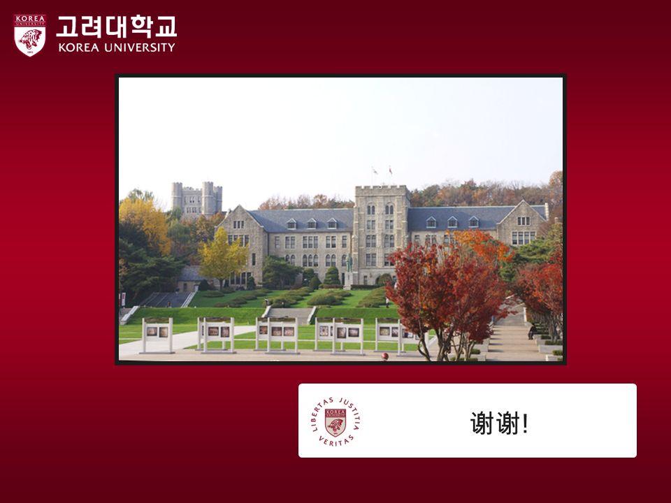 Graduate School of Korea University graduate1@korea.ac.kr Thank You! 谢谢 !