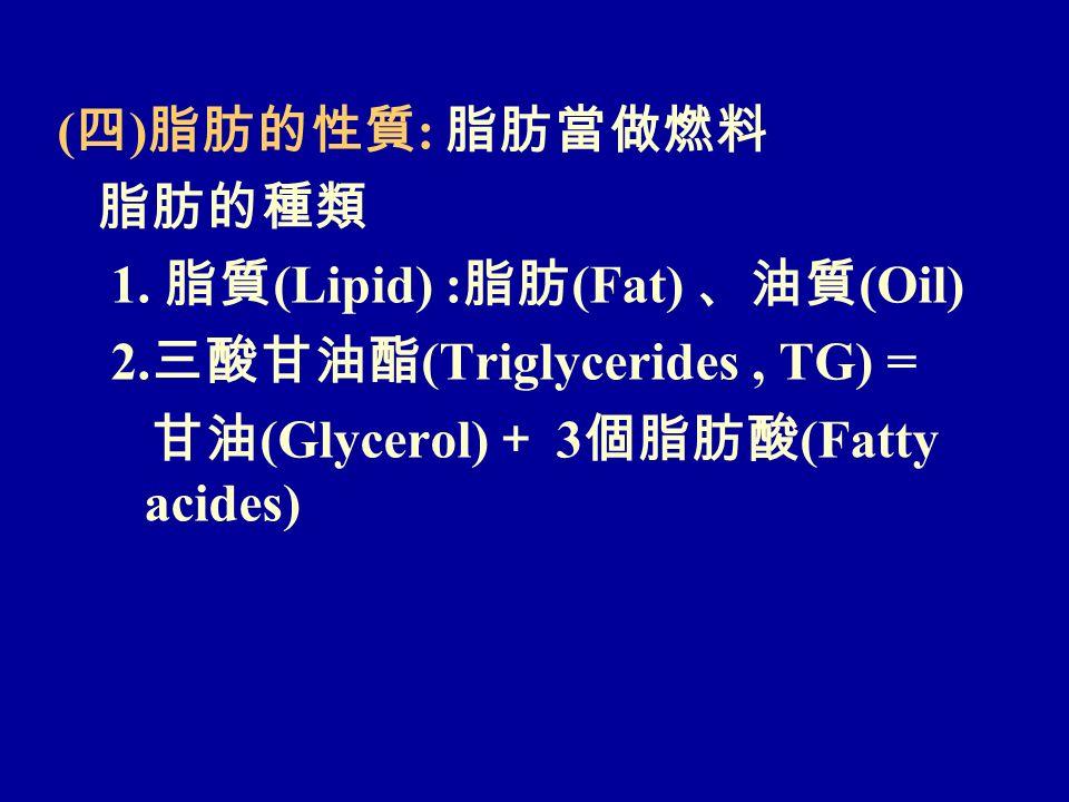 ( 四 ) 脂肪的性質 : 脂肪當做燃料 脂肪的種類 1. 脂質 (Lipid) : 脂肪 (Fat) 、油質 (Oil) 2.