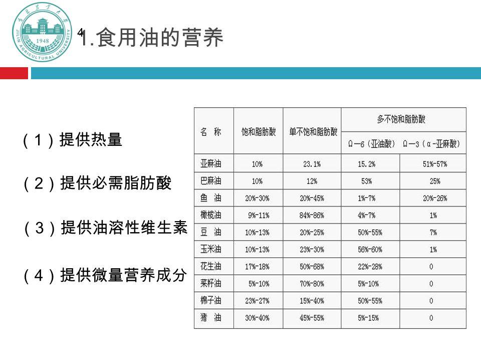 1. 食用油的营养 4 ( 1 )提供热量 ( 2 )提供必需脂肪酸 ( 3 )提供油溶性维生素 ( 4 )提供微量营养成分