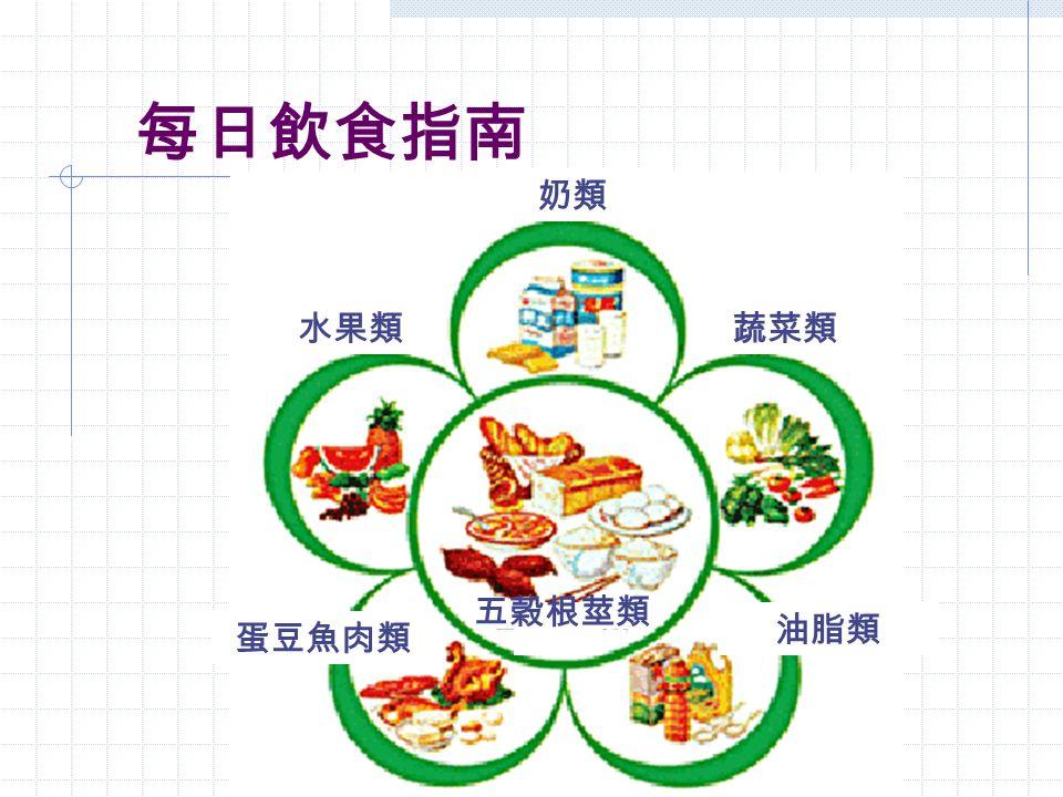 食物份量及營養素含量計算 郭素娟 營養師 95.08.28