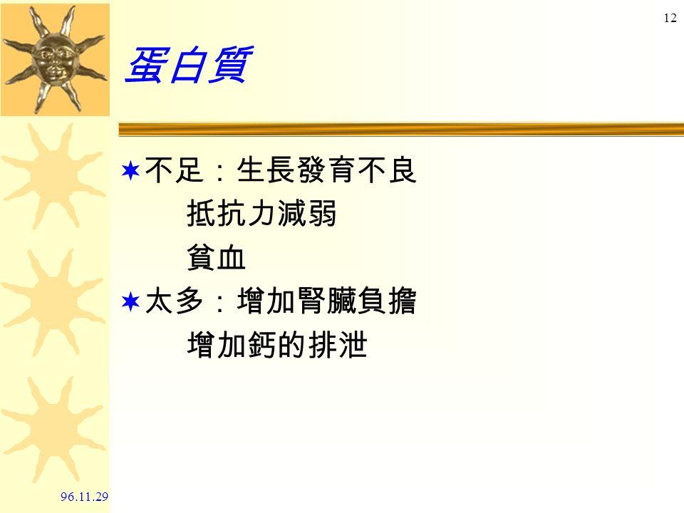 96.11.29 11 六大營養素  蛋白質  醣類 ( 碳水化合物 )  脂質 ( 脂肪 )  維生素 ( 維他命 )  礦物質  水 能量營養素