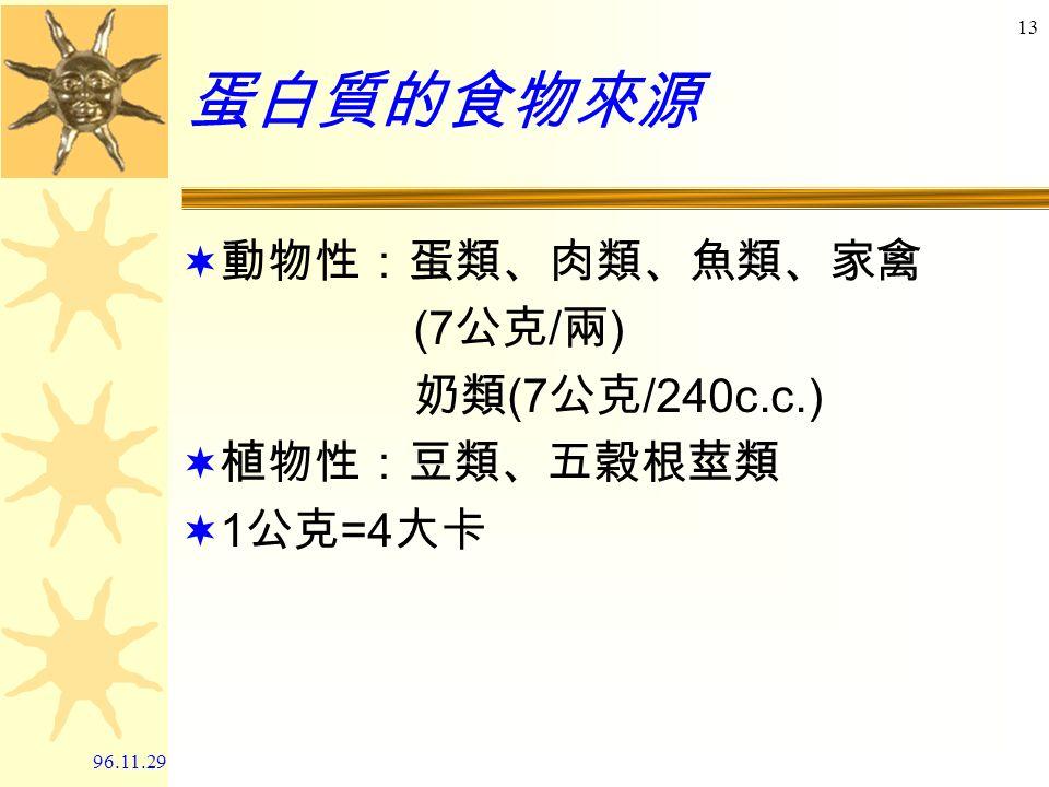 96.11.29 12 蛋白質  不足:生長發育不良 抵抗力減弱 貧血  太多:增加腎臟負擔 增加鈣的排泄