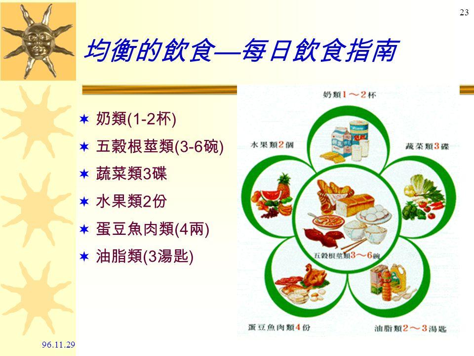 96.11.29 22 六大類食物 種 類食物來源主要營養素 奶類低脂奶、全脂奶、煉 乳、乳酪等 蛋白質、鈣質 五穀根莖類米、麥、地瓜、竽頭、 菱角等 碳水化合物、部份蛋 白質 蛋豆魚肉類雞、鴨、豬、牛、羊 魚、海鮮等 蛋白質 蔬菜類綠、黃、紅色蔬菜維生素、礦物質、纖 維 水果類維生素、礦物質、纖 維 油脂類植物油、動物油、堅 果、種子等 油脂、脂溶性維生素