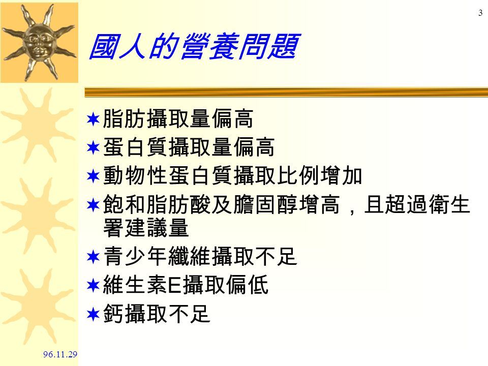 96.11.29 2 大學生的飲食特點 — 台灣癌症基金會  早餐不吃或隨便吃  三餐蔬果少  宵夜當正餐  餐餐多油炸  含糖飲料不離手