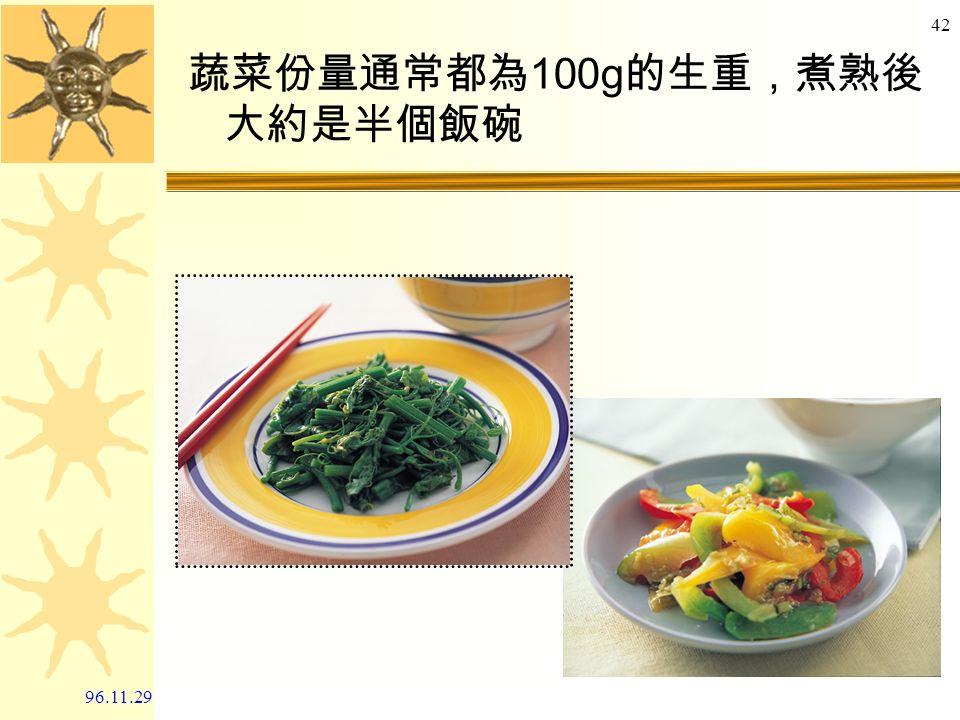 96.11.29 41 理想餐盒份量 (1 個 ) 內容重量份量 米飯 150~200 g ¾~1 碗 魚肉類 2~3 兩 2~3 份 蛋或豆類 0.5 份 蔬菜類 3樣3樣 1~1.5 份 油脂類 15 g 3 茶匙 (1 湯匙 ) 水果 1份1份