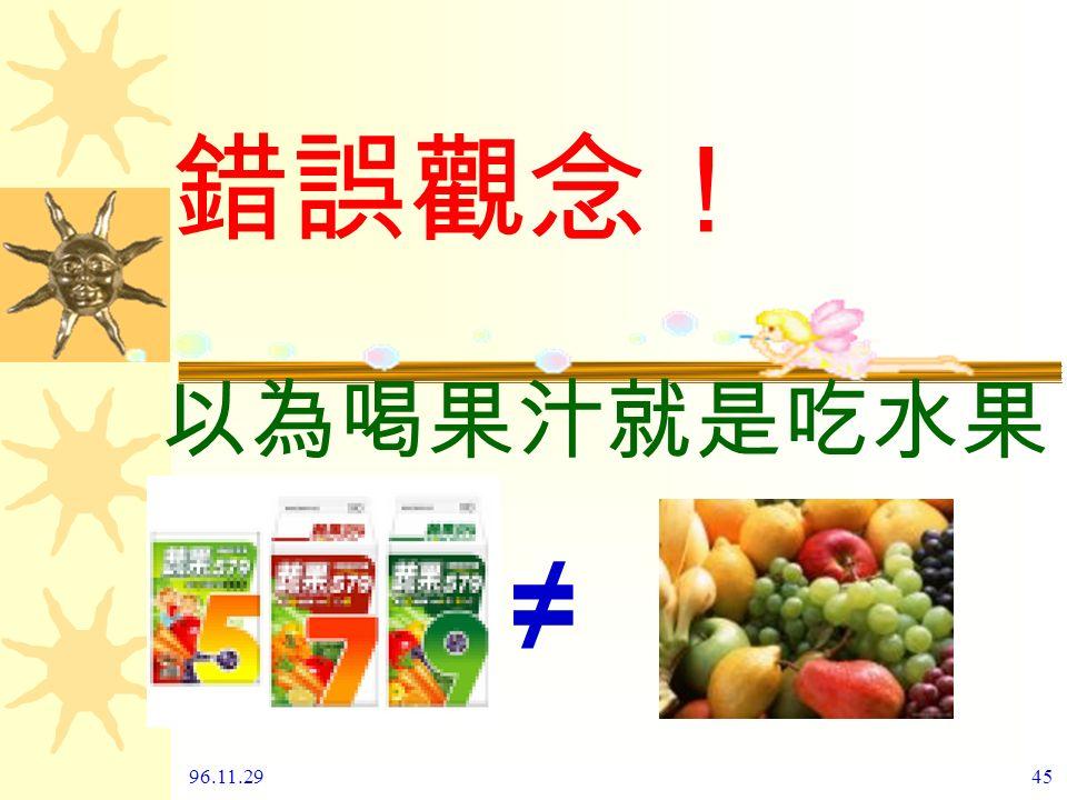 96.11.29 44 品名 一份份量 ( 購買量 ) 橘子 1 顆 (190g) 蘋果 1 顆 ( 一個拳頭大小,130g) 泰國芭樂 1/3 顆 (160g) 木瓜 大 1/4 個 ; 小 1/2 個 (190g) 香蕉 大 1/2 根 ; 小 1 根 (95g) 葡萄 10-13 顆 (130g) 水果類 舉例來說 :