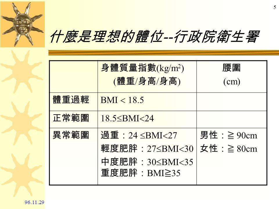 96.11.29 4 什麼是 胖 或 瘦  BMI ( 身體質量指數 ) = 體重 / 身高 2