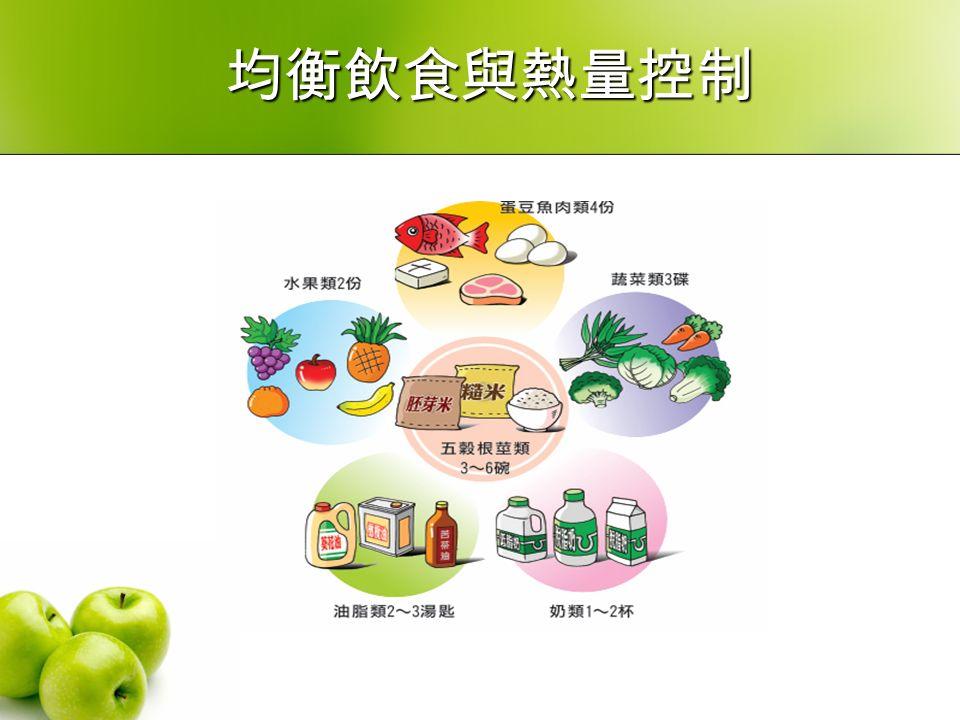 均衡飲食與熱量控制