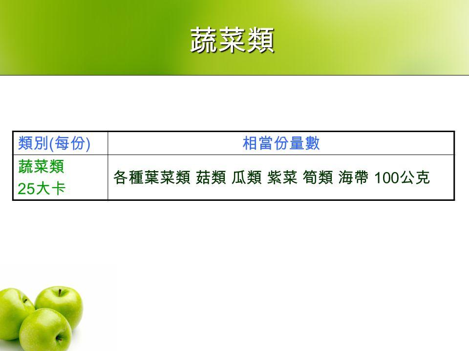 蔬菜類 類別 ( 每份 ) 相當份量數 蔬菜類 25 大卡 各種葉菜類 菇類 瓜類 紫菜 筍類 海帶 100 公克