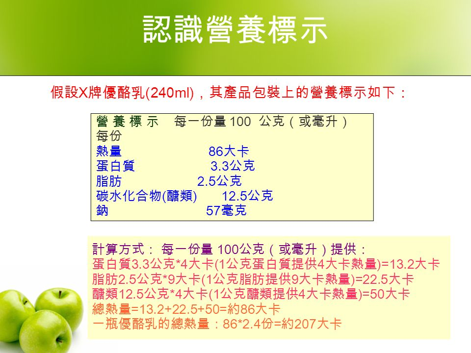 認識營養標示 營 養 標 示 每一份量 100 公克(或毫升) 每份 熱量 86 大卡 蛋白質 3.3 公克 脂肪 2.5 公克 碳水化合物 ( 醣類 ) 12.5 公克 鈉 57 毫克 假設 X 牌優酪乳 (240ml) ,其產品包裝上的營養標示如下: 計算方式: 每一份量 100 公克(或毫升)提供: 蛋白質 3.3 公克 *4 大卡 (1 公克蛋白質提供 4 大卡熱量 )=13.2 大卡 脂肪 2.5 公克 *9 大卡 (1 公克脂肪提供 9 大卡熱量 )=22.5 大卡 醣類 12.5 公克 *4 大卡 (1 公克醣類提供 4 大卡熱量 )=50 大卡 總熱量 =13.2+22.5+50= 約 86 大卡 一瓶優酪乳的總熱量: 86*2.4 份 = 約 207 大卡