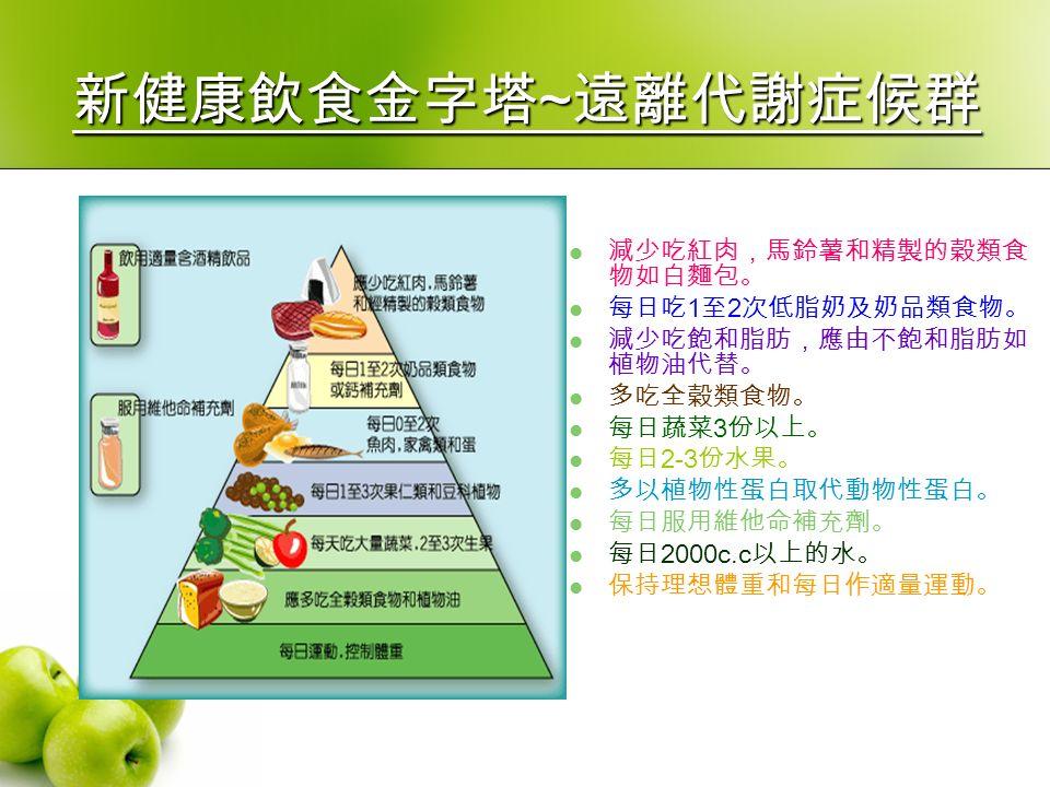 新健康飲食金字塔 ~ 遠離代謝症候群 減少吃紅肉,馬鈴薯和精製的穀類食 物如白麵包。 每日吃 1 至 2 次低脂奶及奶品類食物。 減少吃飽和脂肪,應由不飽和脂肪如 植物油代替。 多吃全穀類食物。 每日蔬菜 3 份以上。 每日 2-3 份水果。 多以植物性蛋白取代動物性蛋白。 每日服用維他命補充劑。 每日 2000c.c 以上的水。 保持理想體重和每日作適量運動。