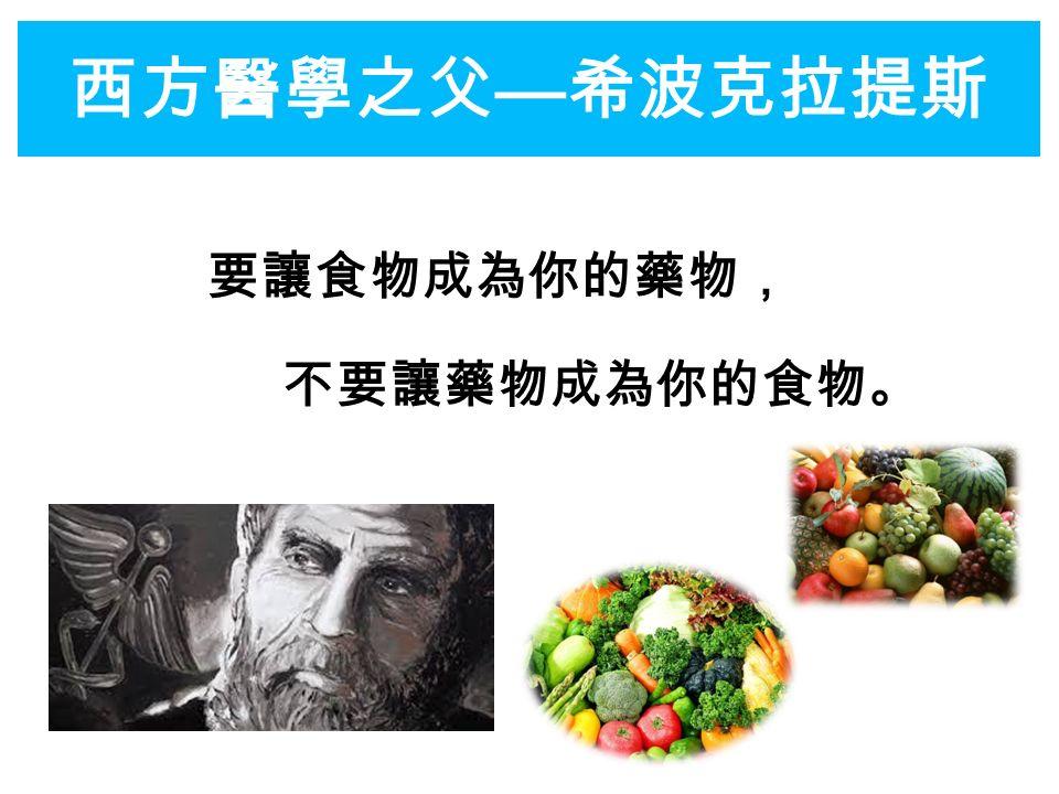 西方醫學之父 — 希波克拉提斯 要讓食物成為你的藥物, 不要讓藥物成為你的食物。