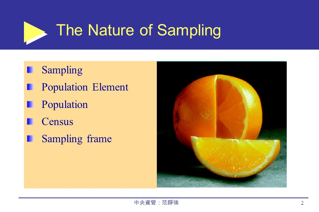 中央資管:范錚強 2 The Nature of Sampling Sampling Population Element Population Census Sampling frame