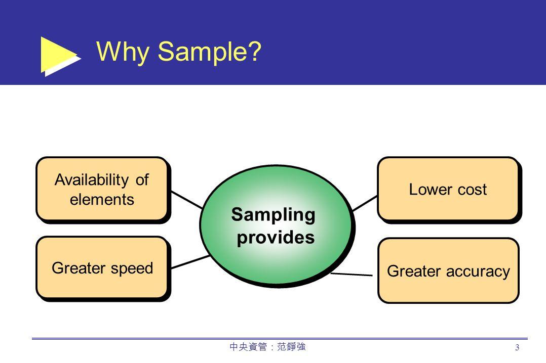 中央資管:范錚強 3 Why Sample.