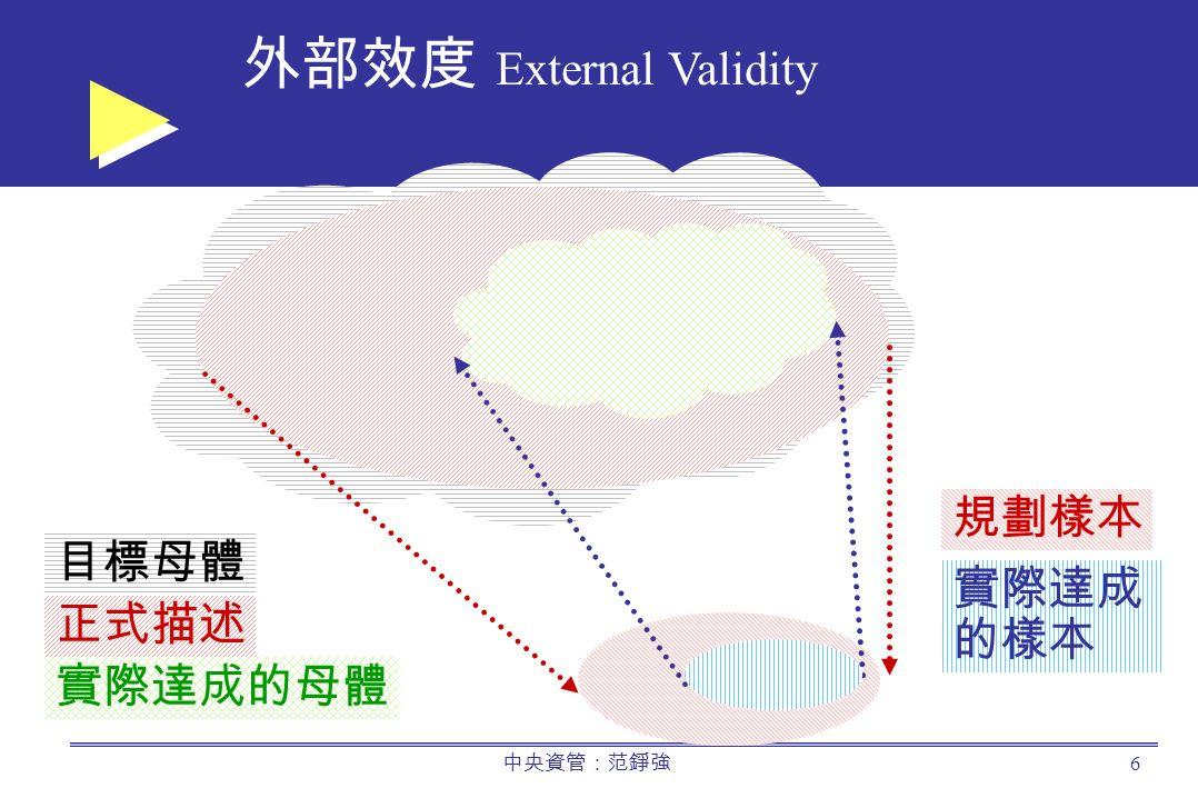 中央資管:范錚強 6 目標母體 外部效度 External Validity 正式描述 規劃樣本 實際達成的母體 實際達成 的樣本