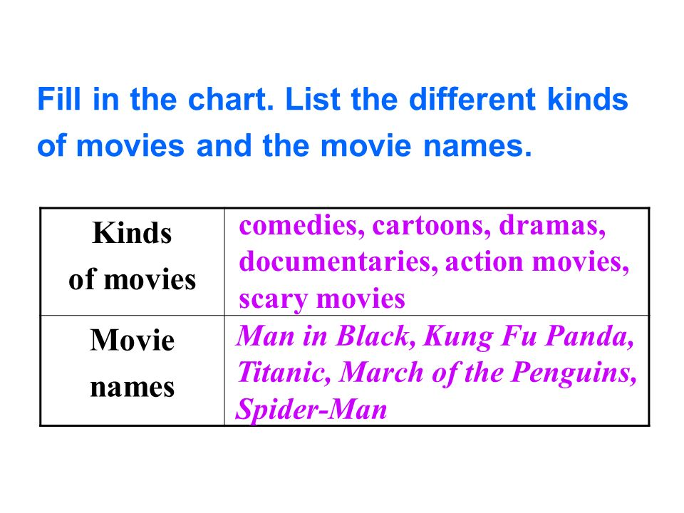 Fill in the chart. List the different kinds of movies and the movie names.