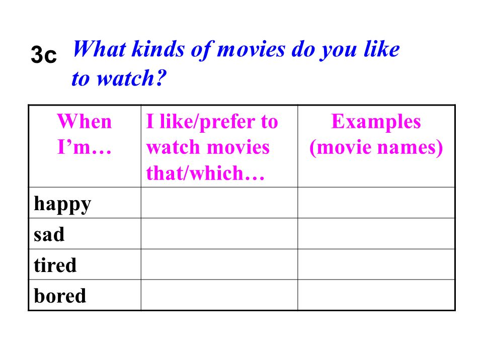 What kinds of movies do you like to watch.