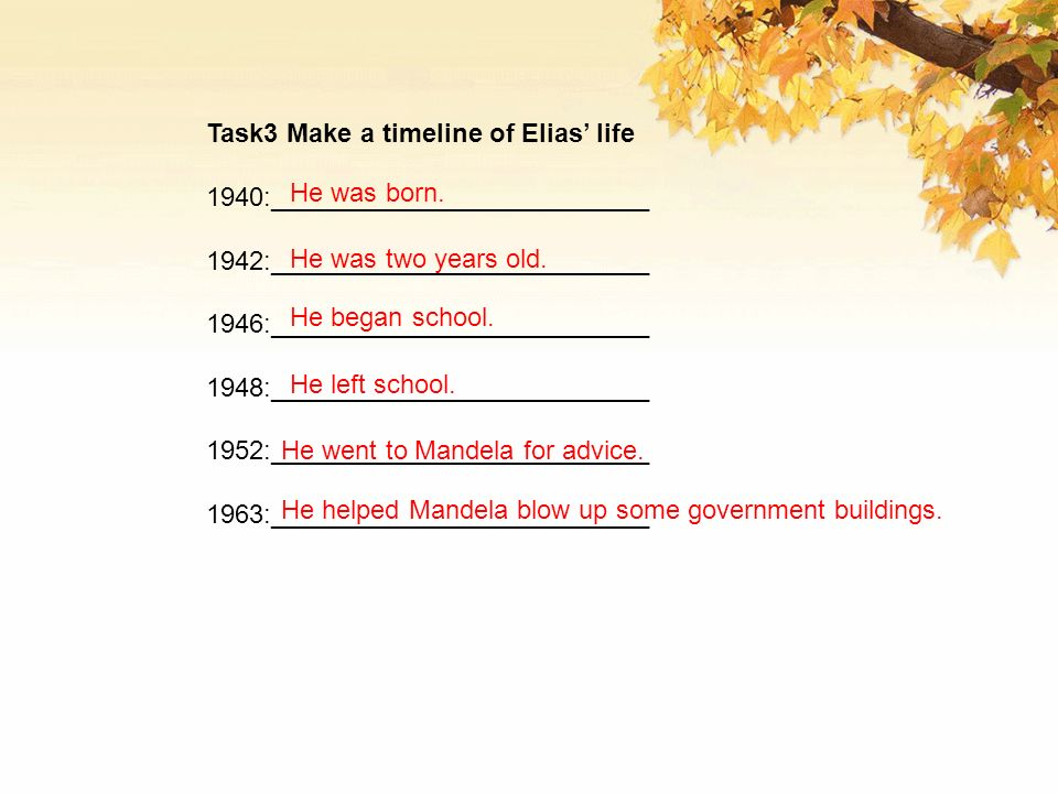 Task3 Make a timeline of Elias' life 1940:__________________________ 1942:__________________________ 1946:__________________________ 1948:__________________________ 1952:__________________________ 1963:__________________________ He was born.